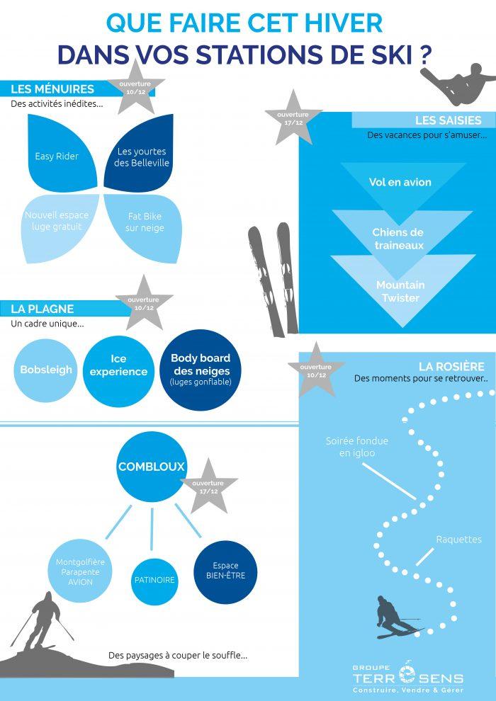 infographie activités stations hivers