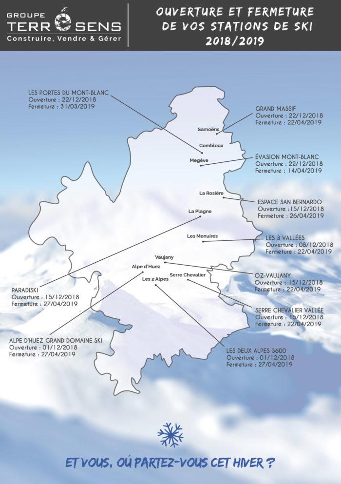 Dates d'ouverture et de fermeture des stations